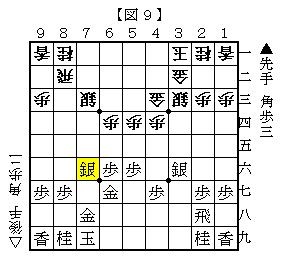 △6四角が最善の対抗策 図9