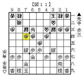 △6四角が最善の対抗策 図11