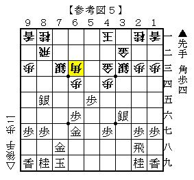 △6四角が最善の対抗策 参考図5