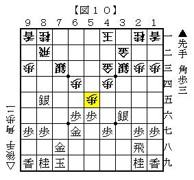 △6四角が最善の対抗策 図10