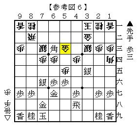 △6四角が最善の対抗策 参考図6