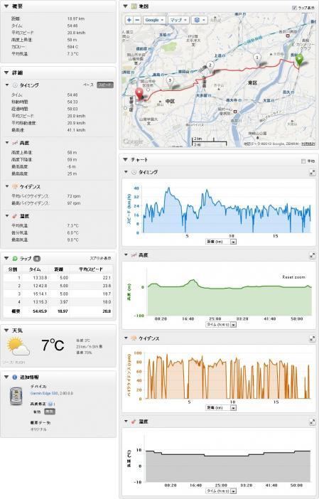 130412_bike_am.jpg