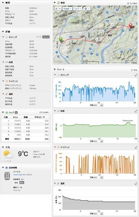 130412_bike_pm.jpg