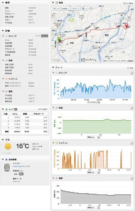130416_bike_pm.jpg