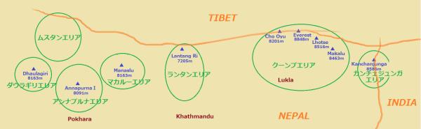 ヒマラヤ全図