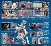 MG RX-78-2 ガンダムVer.3.のキット解説画像02