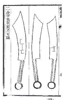 尖首刀(古代中国貨幣)