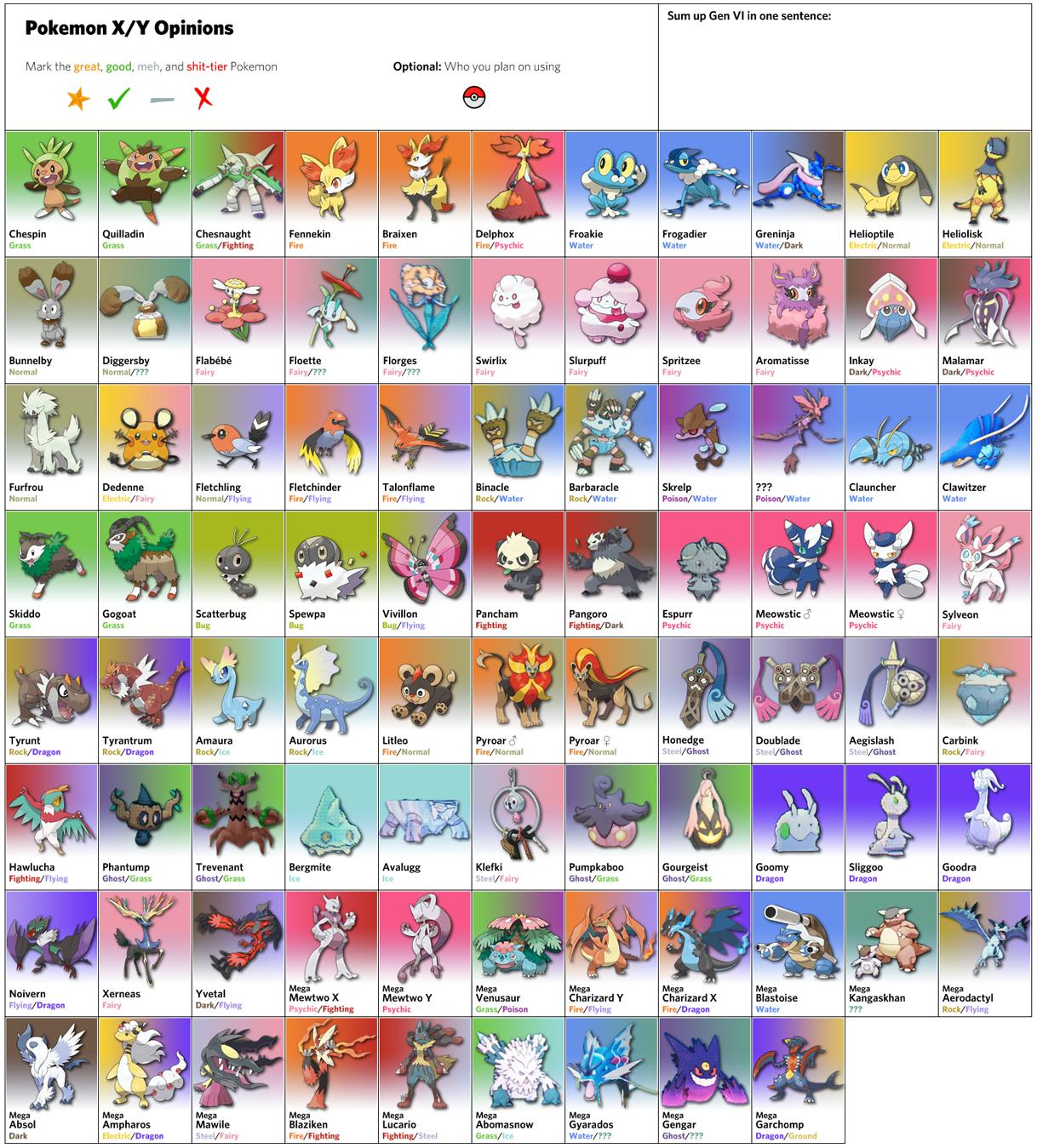 Xy - Evolution pokemon xy ...