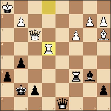 初手Rf6はわりとすぐ思い浮かんだが、指す決断がなかなかつかなかった