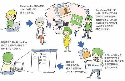 s-facebook02.jpg