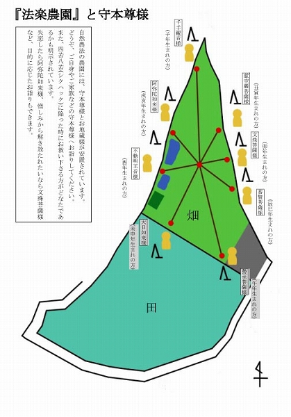 法楽農園案内(写真入り印刷用) - コピー - コピー-1