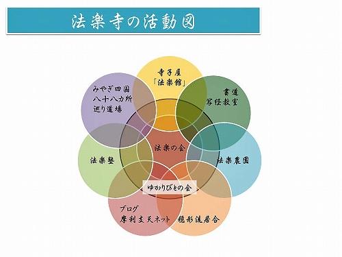 20131016法楽寺図解のコピー