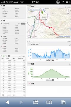 20130514渋峠走行データ
