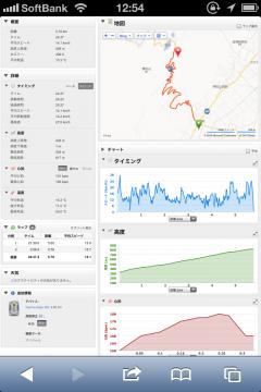 20130420信濃平ヒルクライムデータ