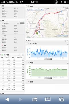 20130510CAAD10栄村走行データ