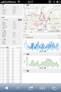 20130603CAAD10信越五高原ロングライド試走データ