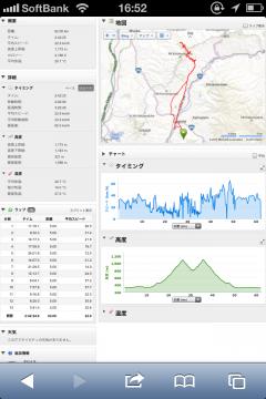 20130607CAAD10光ヶ原高原ヒルクライム走行データ