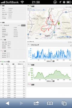 20130711CAAD10信越五高原ロングライド試走二回目走行データ