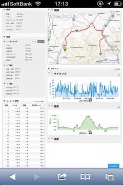 20130717CAAD10苗場190kmライド走行データ