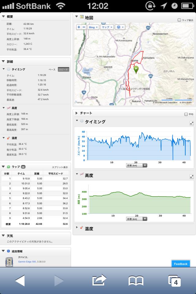 20130818CAAD10中野下木島平43kmTT