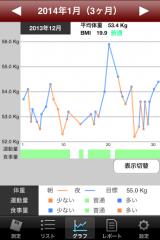 20140102体重2013年12月