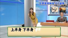 佐藤渚アナのクネクネダンス画像