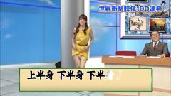 佐藤渚アナのスカートめくり画像