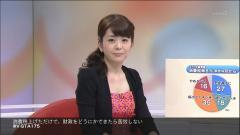 橋本奈穂子アナおっぱい強調画像