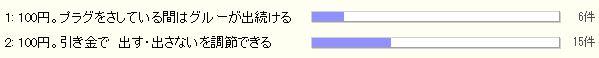1 100円(第二回報告)