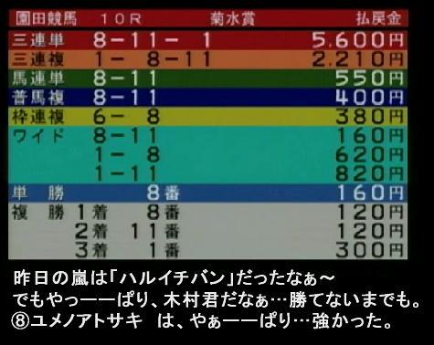 菊水賞の結果