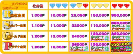 ダイヤを探せキャンペーン2回目2