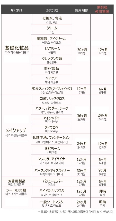 韓国コスメ_使用期限_(2)