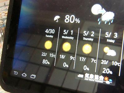 晴れなのに降水確率80%