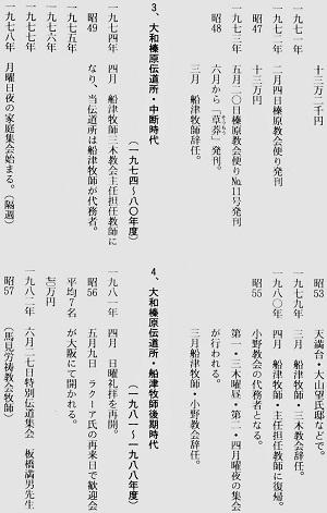 95-18あゆみ4