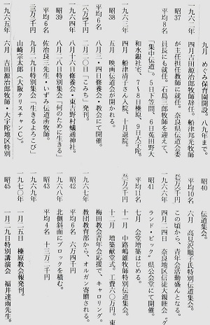 95-17あゆみ3