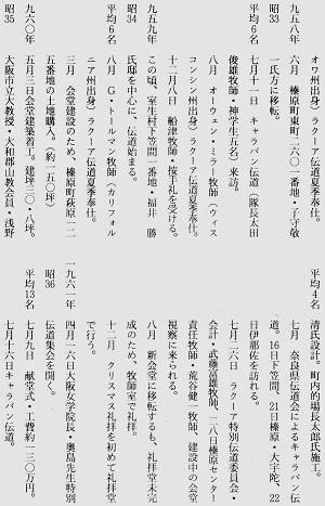 95-16あゆみ2