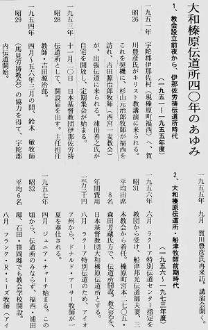 95-15あゆみ1