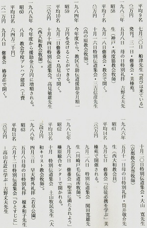95-19あゆみ5