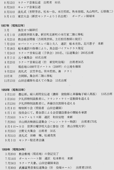 18-歴史7
