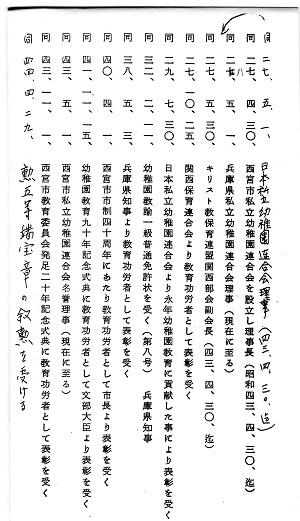 11-吉田幸の履歴