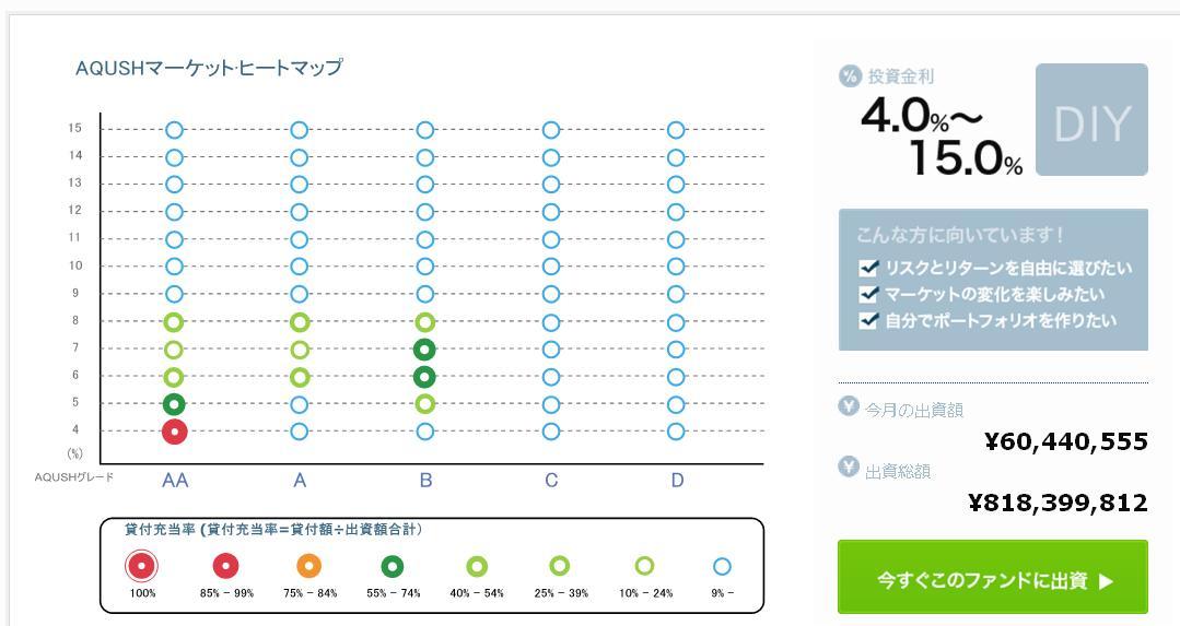 AQUSHヒートマップ20131026