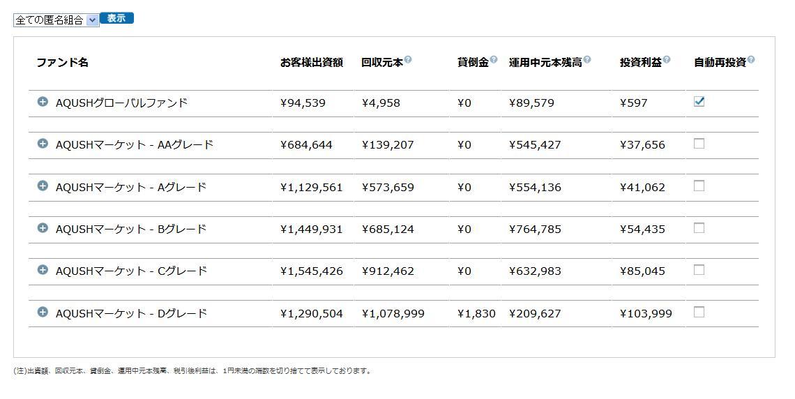 marketsFunds20131110.jpg