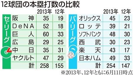 homerun_2012-2013.jpg