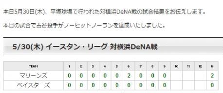 score_20130530_east.jpg
