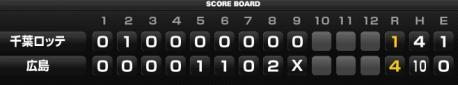 score_20130606.jpg
