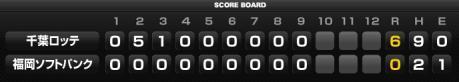 score_20130827.jpg