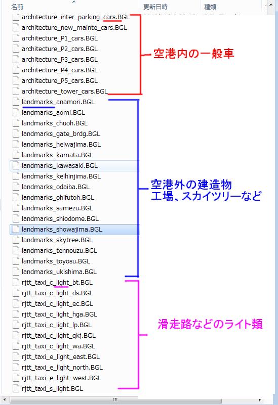 テクノブレイン東京国際空港外したものリスト