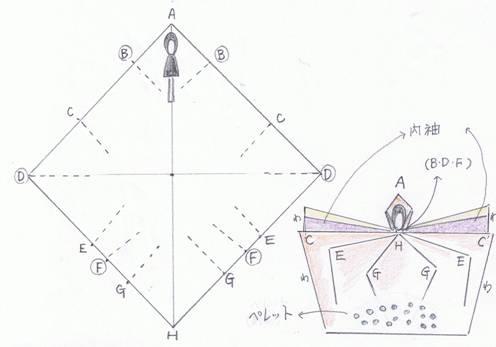 mennbina zu