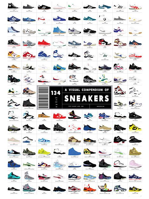 P-Sneakers_Print_Main_500x669_A_1024x1024.jpg
