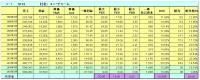 8113ユニ・チャーム_convert_20130628065131